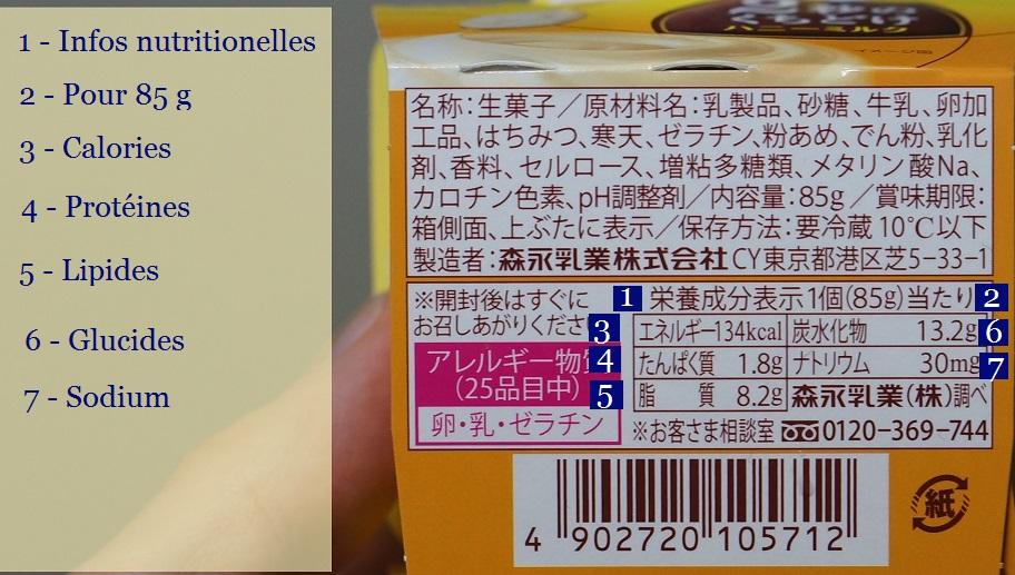 Infos nutritionelles Japon